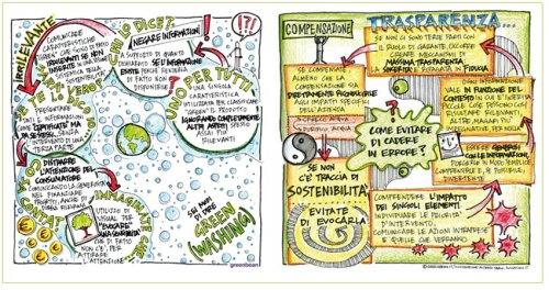 6 regole contro il greenwashing